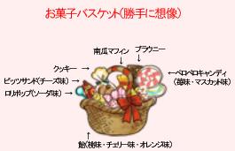 お菓子バスケット(想像)