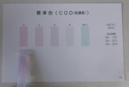水質測定_基準