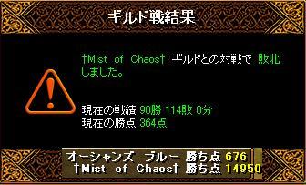 3月26日「†Mist of Chaos†」