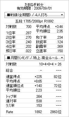 tenhou_prof_20090807_2.jpg