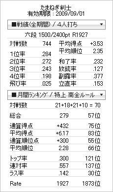 tenhou_prof_20090820_2.jpg