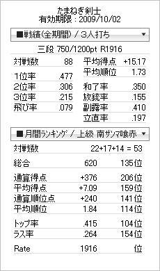 tenhou_prof_20090910.jpg