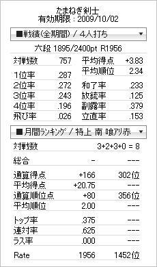 tenhou_prof_20090920.jpg