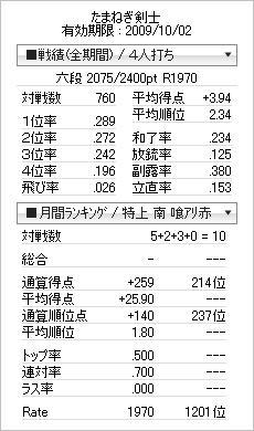 tenhou_prof_20090923.jpg