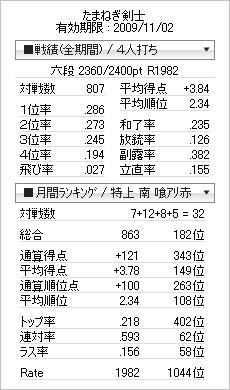 tenhou_prof_20091017.jpg