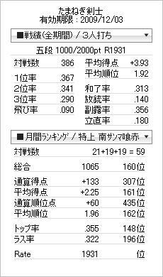 tenhou_prof_20091108.jpg