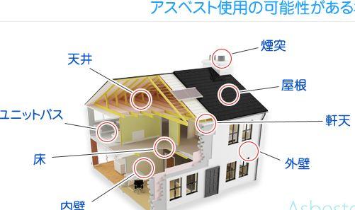 asbestos_img_01.jpg