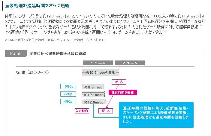 液晶テレビ_20110303_01