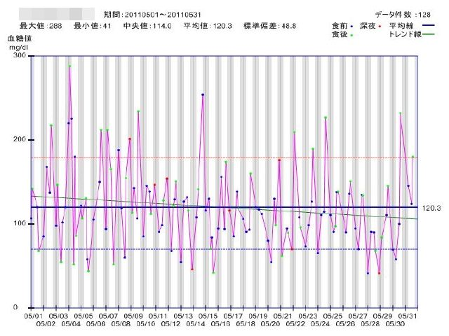 generate_glu_jikei_20110531215036.jpg