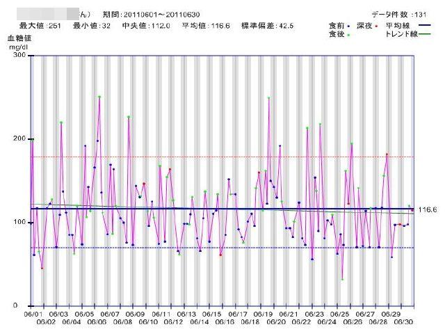 generate_glu_jikei_20110705222442.jpg