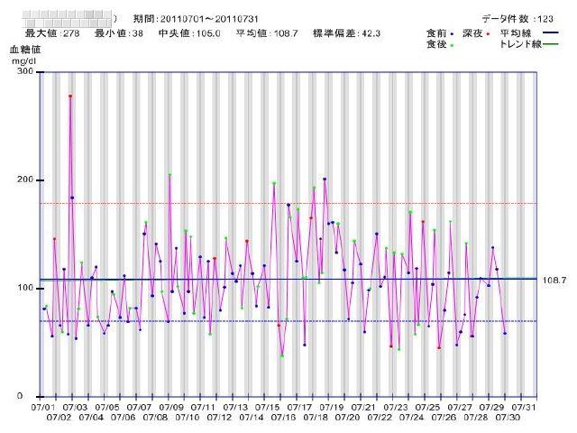 generate_glu_jikei_20110731215449.jpg