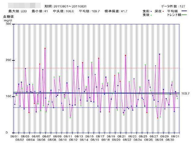 generate_glu_jikei_20110901210853.jpg