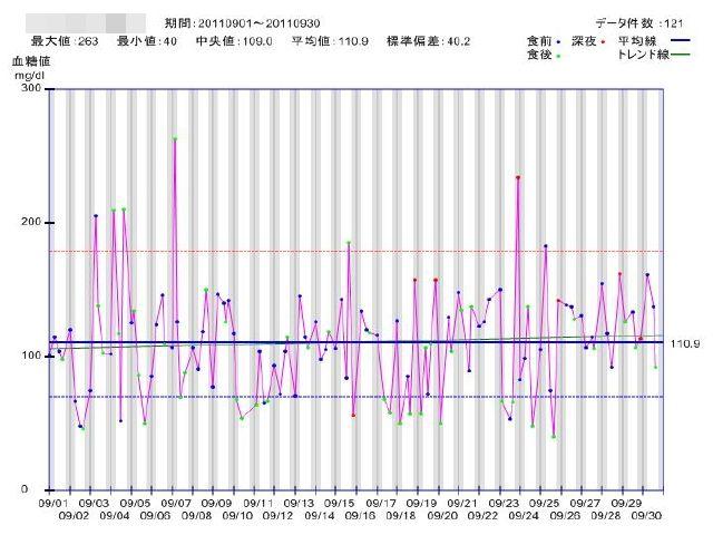 generate_glu_jikei_20110930231022.jpg