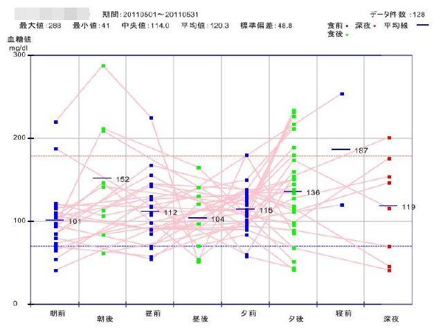 generate_glu_time_20110531215036.jpg