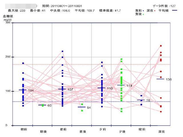 generate_glu_time_20110901210853.jpg