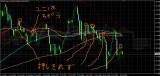 2009-12-13  ユーロ円 日足