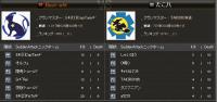 cw-pv初戦