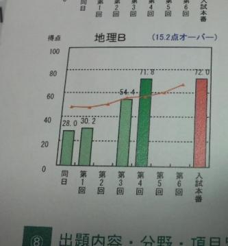 2011101tiri.jpg