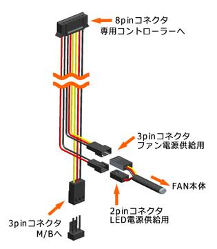 fancon-cable315x361.jpg