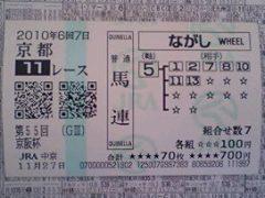 2010年11月27日京都11R京阪杯