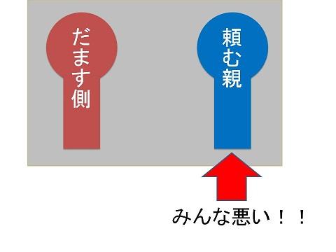 裏口入学図3