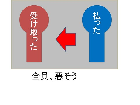 裏口入学図2