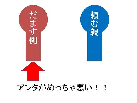 裏口入学図4