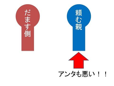 裏口入学図1