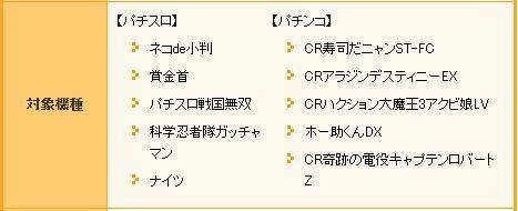 091029_【ワンワンニャンニャン祭】