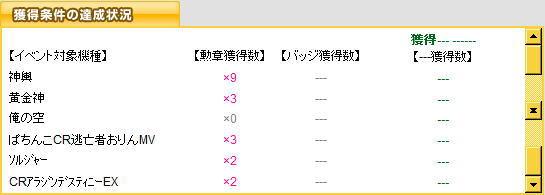 091030_【ドキドキくのいち三姉妹】結果