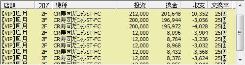 091102_寿司だニャン2