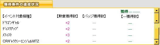 091105_【エンジェル隊、集合!】結果