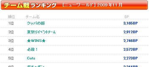 091108_チームランキング