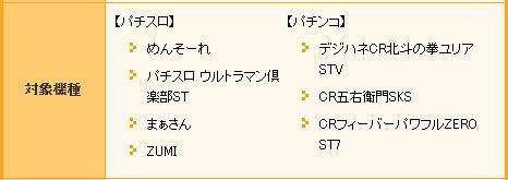 091112_【チキチキ日本縦断めんそーれ】