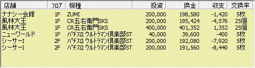 091120_履歴