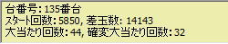 091202_戦国乱舞2
