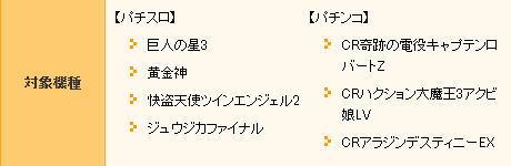 091203_【ときめき☆777学園】