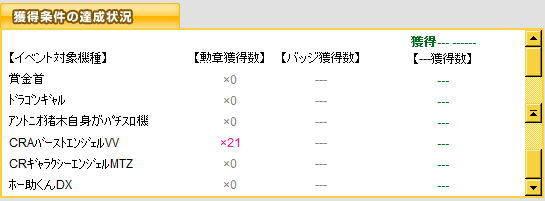 100129_【爆裂!限界BATTLERS☆】結果