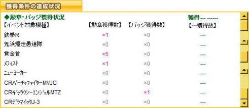 100513_【ドキドキ777武闘会】結果
