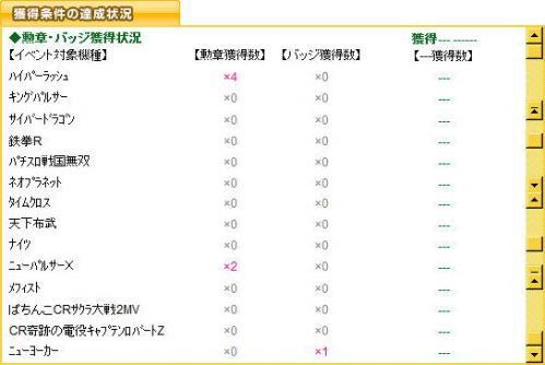 100630_【スマイル☆シューター】結果