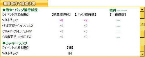 100714_【ずっキュン☆ラブリーキャッツ】結果