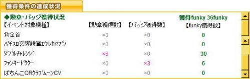 100723_ 【ファンキー☆ガールズバラダイス】結果