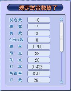 限定リーグ①6回