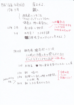 手書き経歴