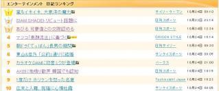 mixi 日記ランキング