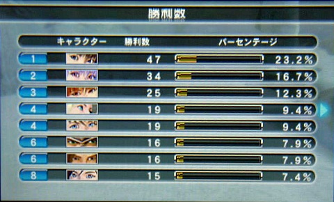 DOAD-004勝利数★