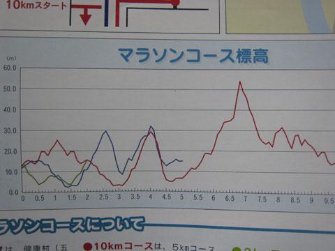 20110522_09高低差.jpg