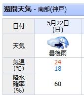 20110522_weather.jpg