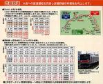 武蔵野線の利便性