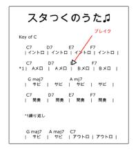 曲の構成図
